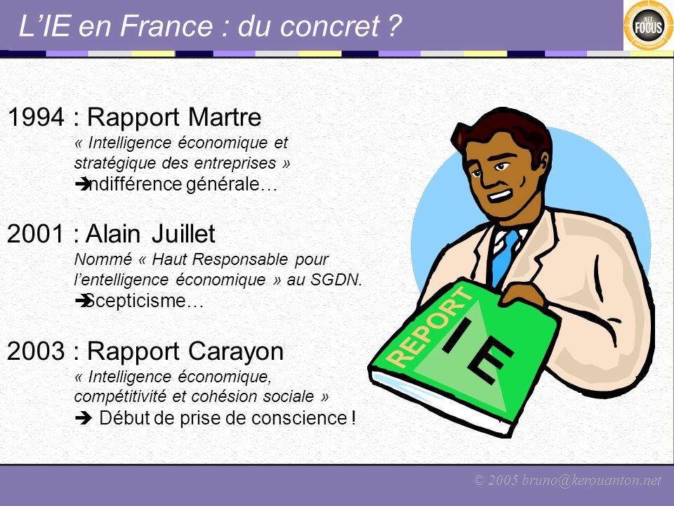 © 2005 bruno@kerouanton.net LIE en France : du concret ? 1994 : Rapport Martre « Intelligence économique et stratégique des entreprises » Indifférence