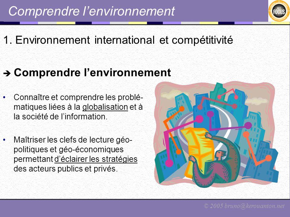 © 2005 bruno@kerouanton.net Comprendre lenvironnement 1. Environnement international et compétitivité Comprendre lenvironnement Connaître et comprendr