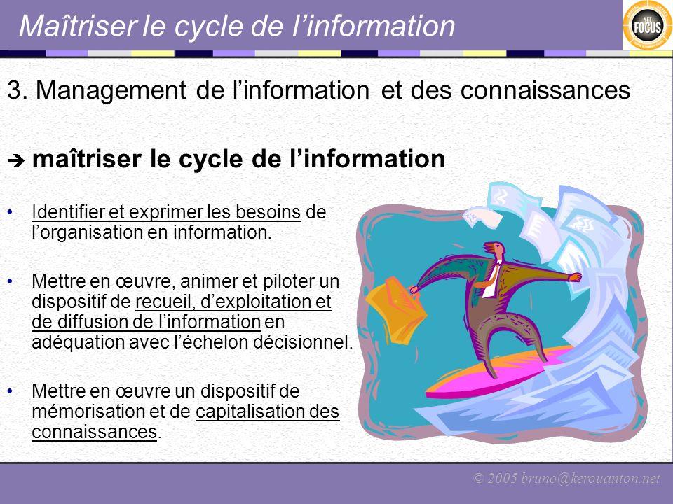 © 2005 bruno@kerouanton.net Maîtriser le cycle de linformation 3. Management de linformation et des connaissances maîtriser le cycle de linformation I