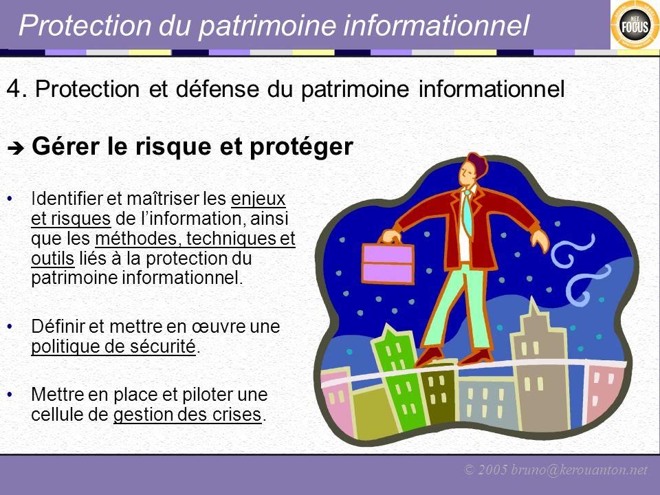 © 2005 bruno@kerouanton.net Protection du patrimoine informationnel 4. Protection et défense du patrimoine informationnel Gérer le risque et protéger