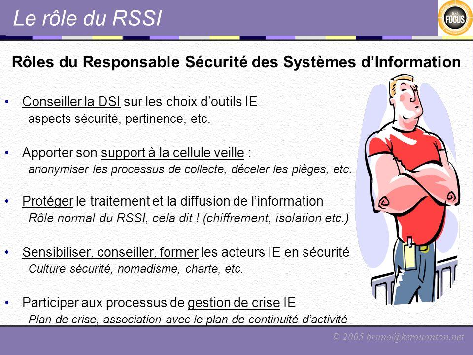 © 2005 bruno@kerouanton.net Le rôle du RSSI Rôles du Responsable Sécurité des Systèmes dInformation Conseiller la DSI sur les choix doutils IE aspects