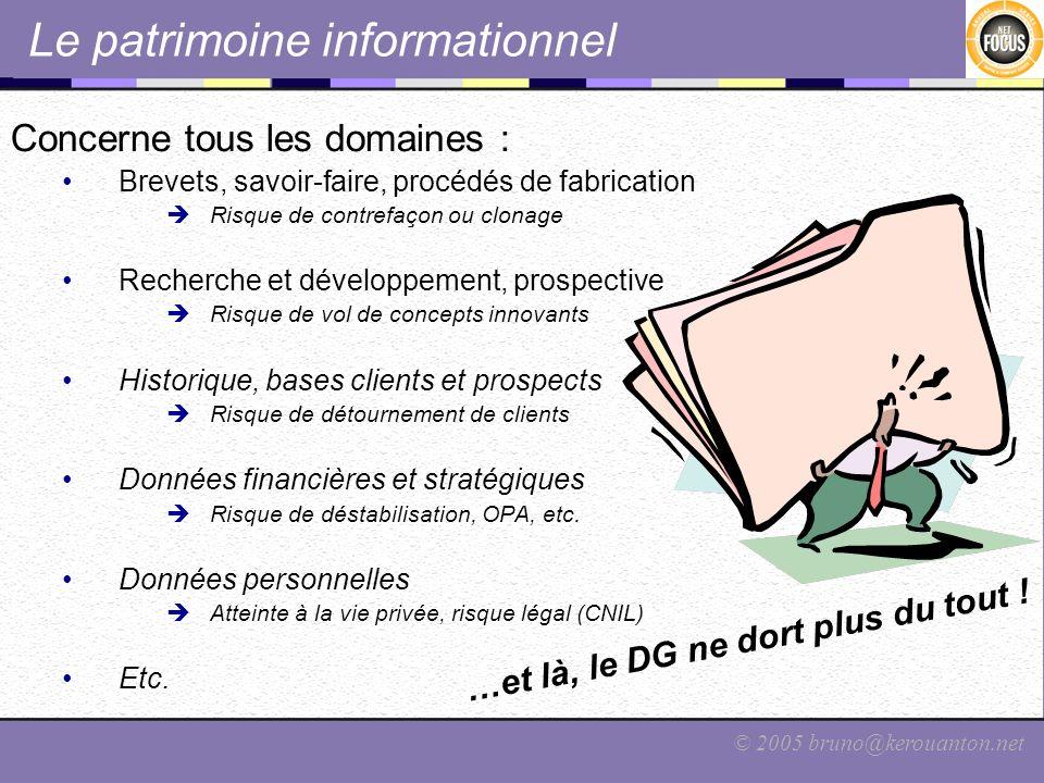 © 2005 bruno@kerouanton.net Le patrimoine informationnel Concerne tous les domaines : Brevets, savoir-faire, procédés de fabrication Risque de contref