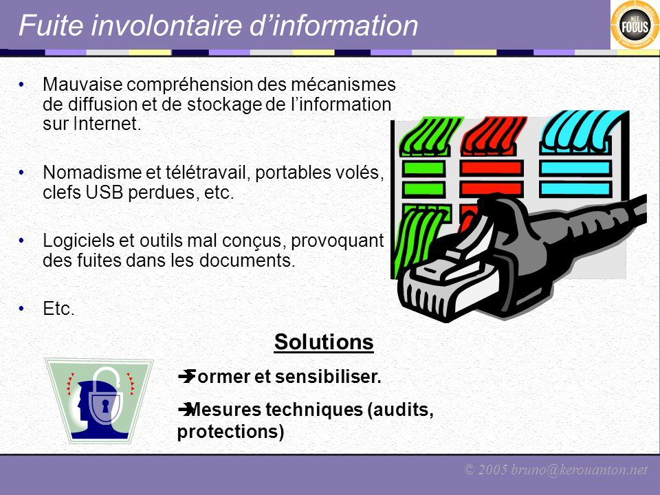 © 2005 bruno@kerouanton.net Fuite involontaire dinformation Mauvaise compréhension des mécanismes de diffusion et de stockage de linformation sur Inte