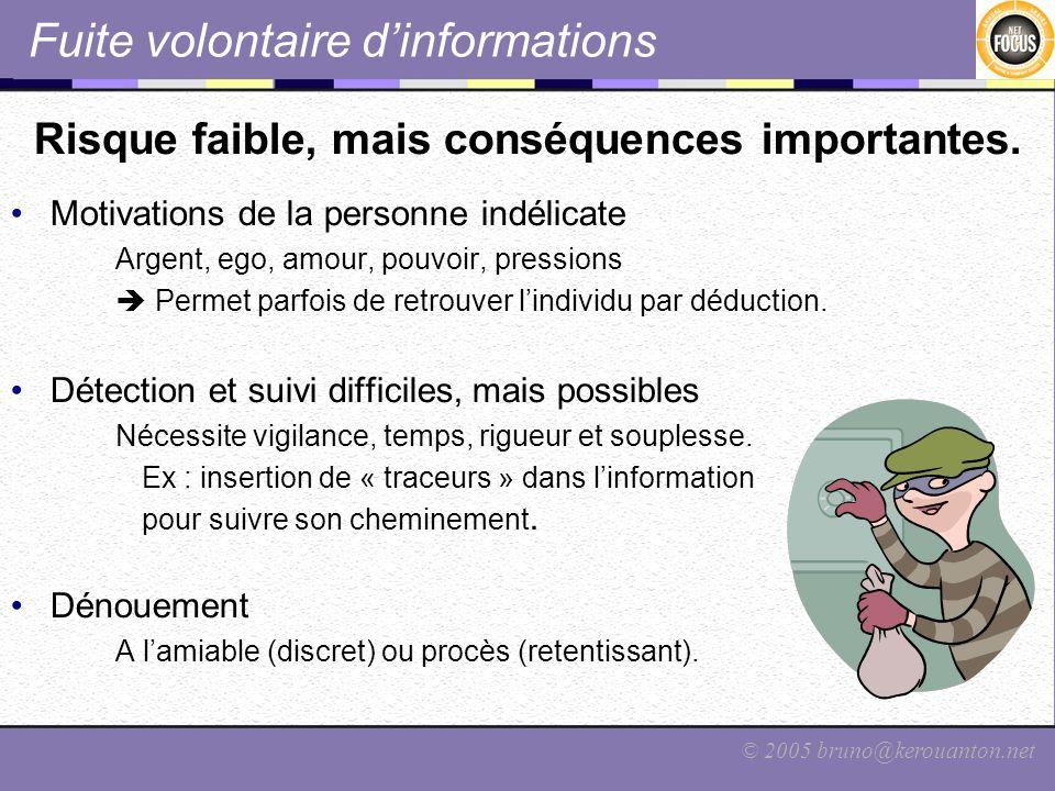 © 2005 bruno@kerouanton.net Fuite volontaire dinformations Risque faible, mais conséquences importantes. Motivations de la personne indélicate Argent,