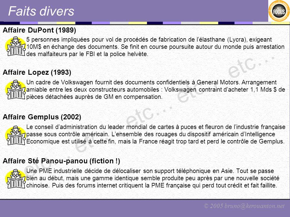 © 2005 bruno@kerouanton.net etc… etc… etc… etc… etc… Affaire DuPont (1989) 5 personnes impliquées pour vol de procédés de fabrication de lélasthane (L