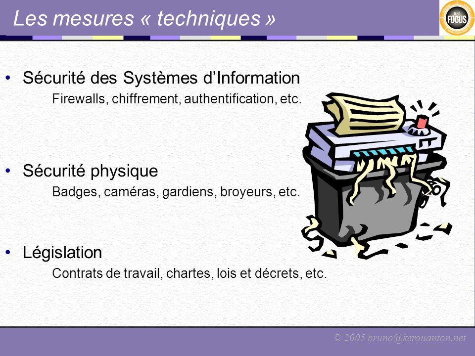 © 2005 bruno@kerouanton.net Les mesures « techniques » Sécurité des Systèmes dInformation Firewalls, chiffrement, authentification, etc. Sécurité phys
