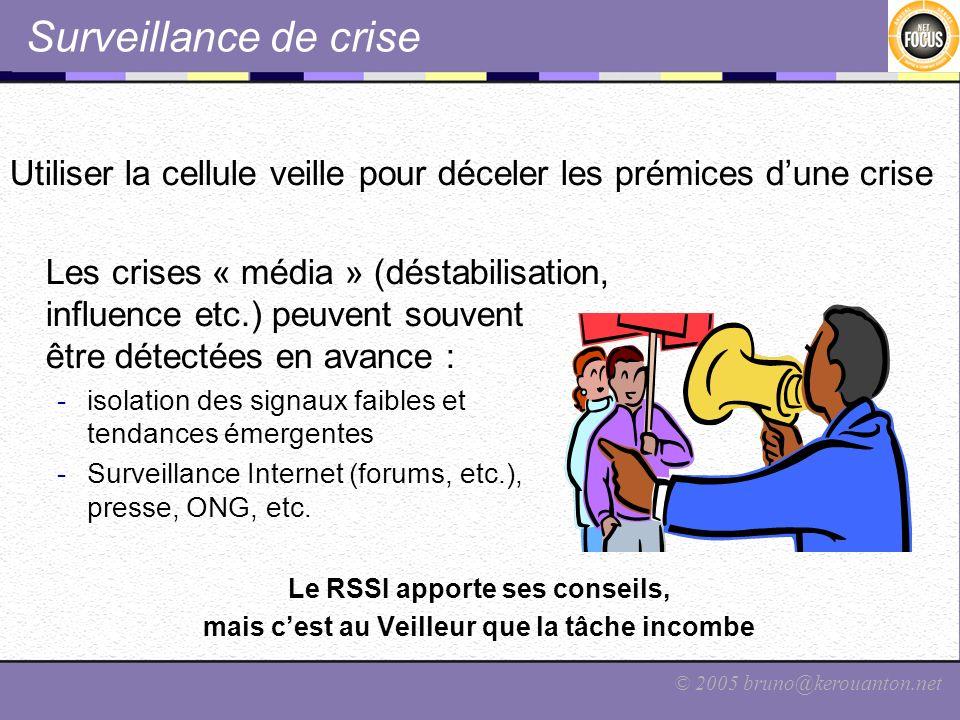 © 2005 bruno@kerouanton.net Surveillance de crise Utiliser la cellule veille pour déceler les prémices dune crise Les crises « média » (déstabilisatio