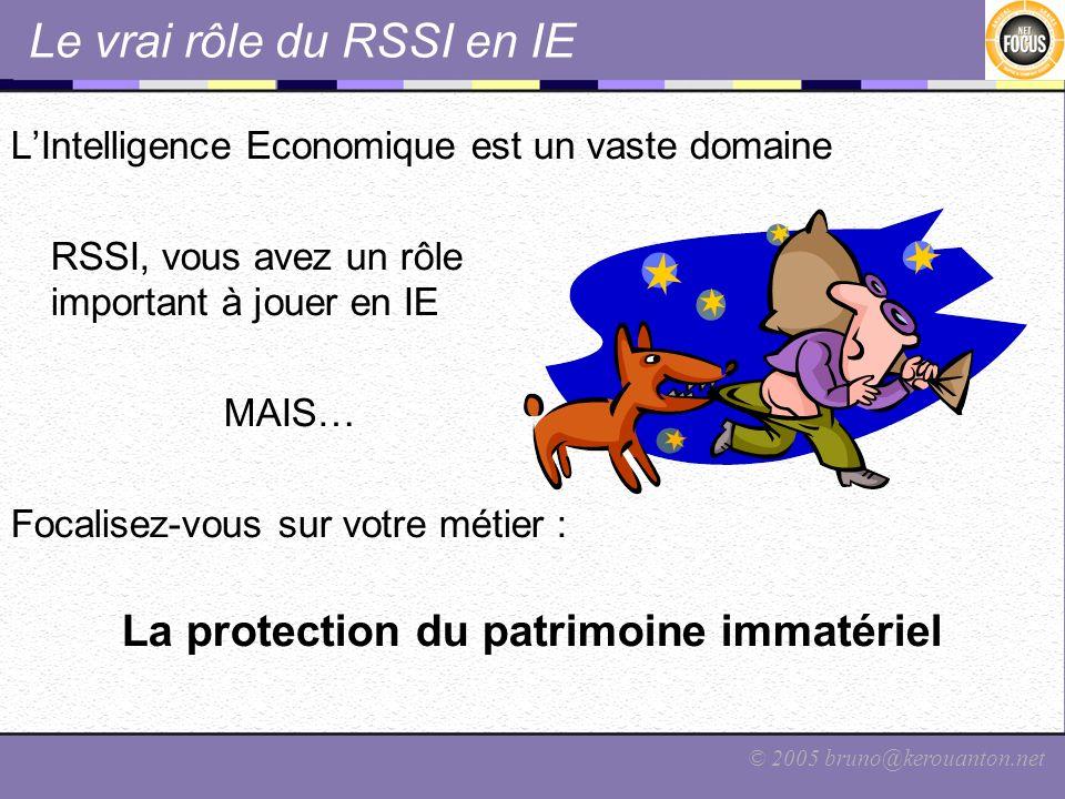 © 2005 bruno@kerouanton.net Le vrai rôle du RSSI en IE LIntelligence Economique est un vaste domaine RSSI, vous avez un rôle important à jouer en IE M