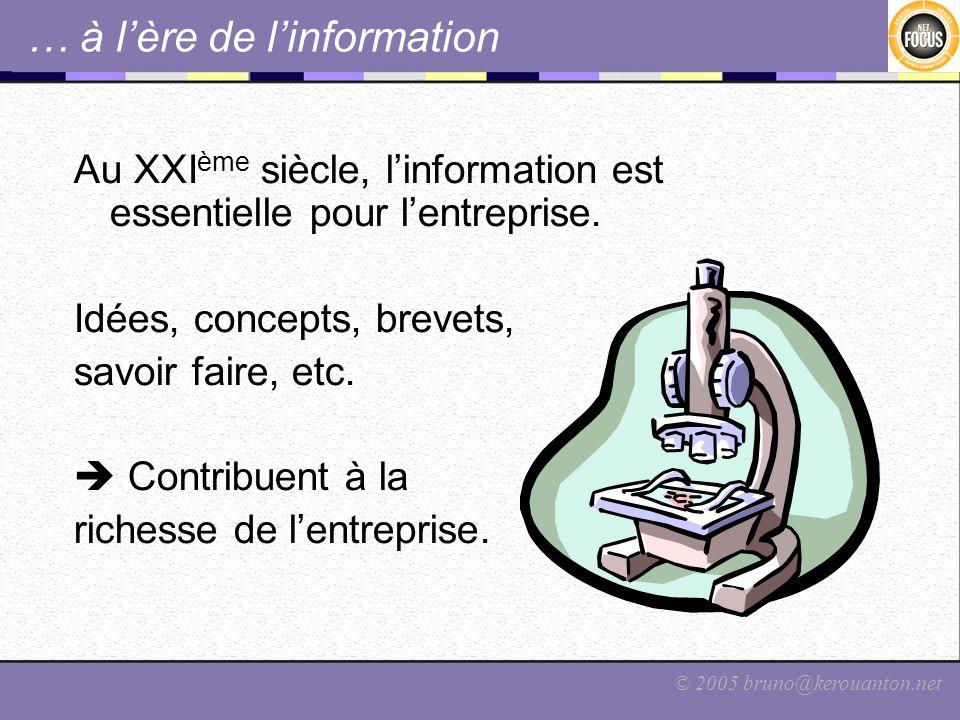 © 2005 bruno@kerouanton.net … à lère de linformation Au XXI ème siècle, linformation est essentielle pour lentreprise. Idées, concepts, brevets, savoi
