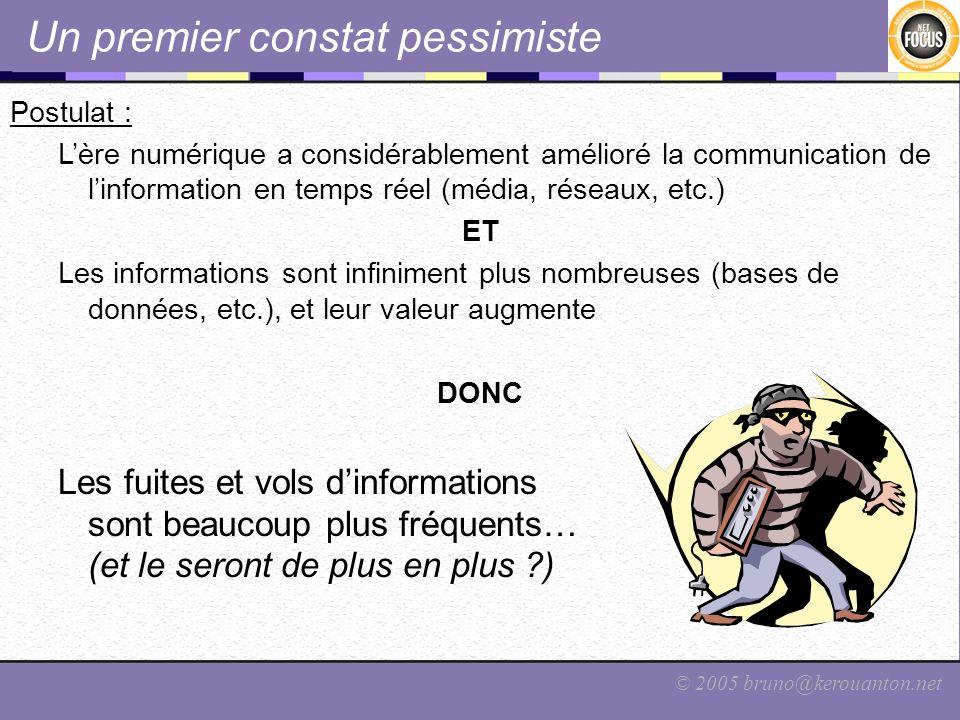 © 2005 bruno@kerouanton.net Un premier constat pessimiste Postulat : Lère numérique a considérablement amélioré la communication de linformation en te