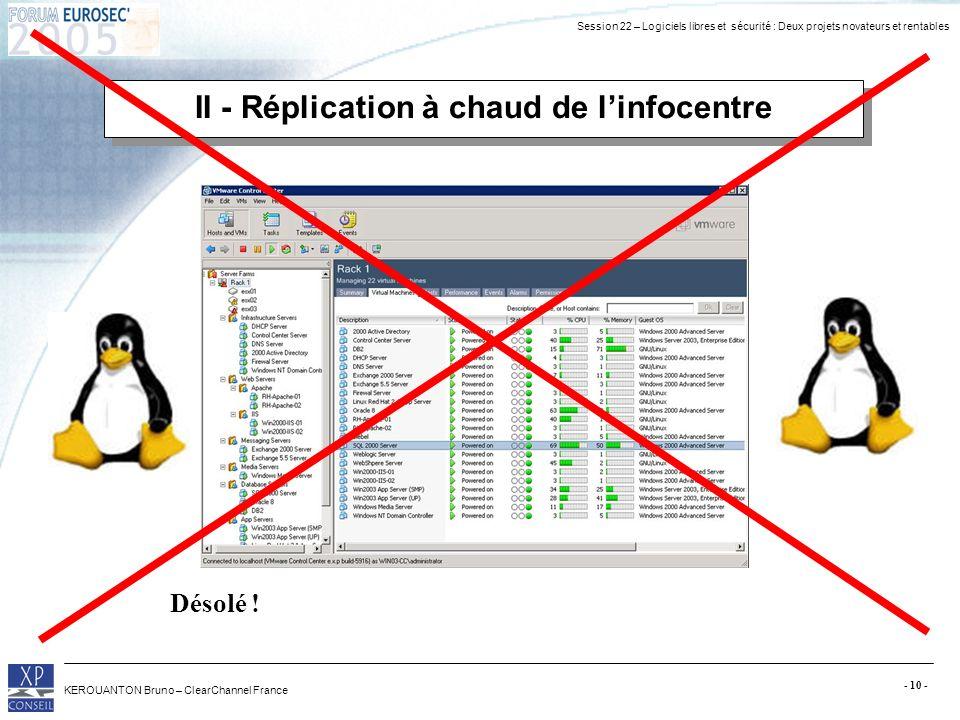 Session 22 – Logiciels libres et sécurité : Deux projets novateurs et rentables KEROUANTON Bruno – ClearChannel France - 10 - II - Réplication à chaud