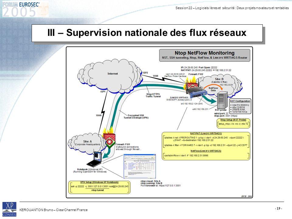 Session 22 – Logiciels libres et sécurité : Deux projets novateurs et rentables KEROUANTON Bruno – ClearChannel France - 19 - III – Supervision nation