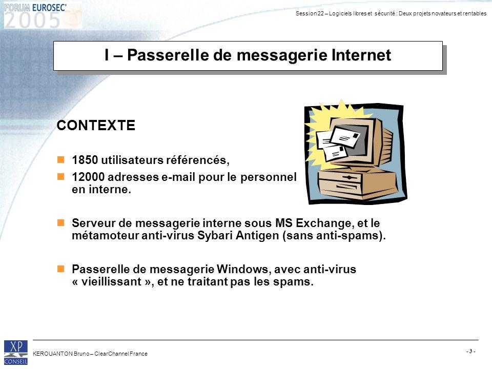 Session 22 – Logiciels libres et sécurité : Deux projets novateurs et rentables KEROUANTON Bruno – ClearChannel France - 3 - I – Passerelle de message