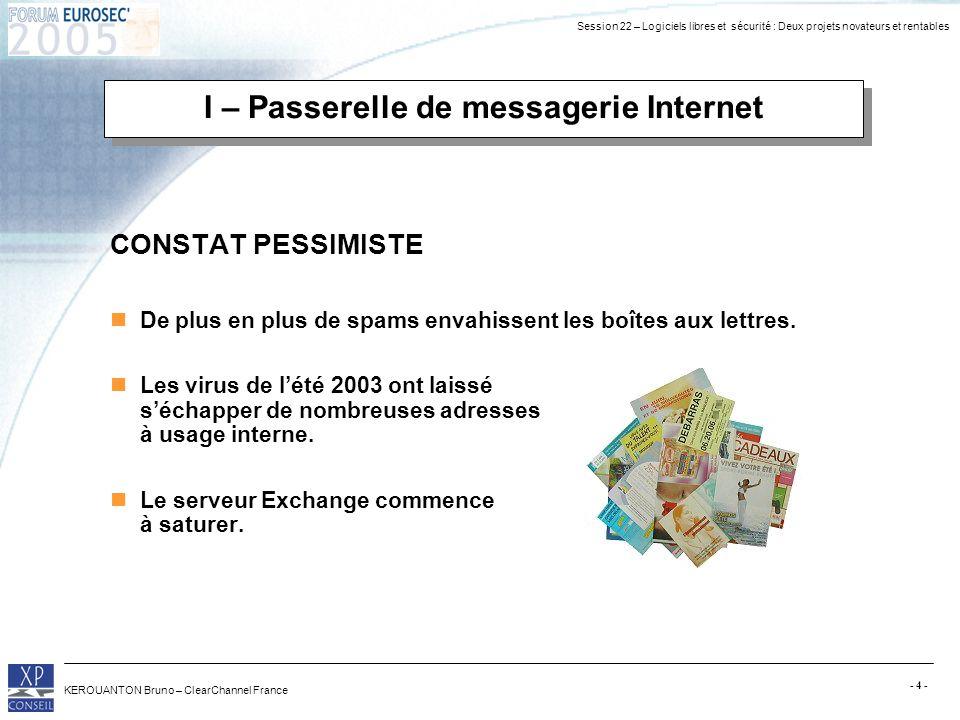 Session 22 – Logiciels libres et sécurité : Deux projets novateurs et rentables KEROUANTON Bruno – ClearChannel France - 4 - I – Passerelle de message