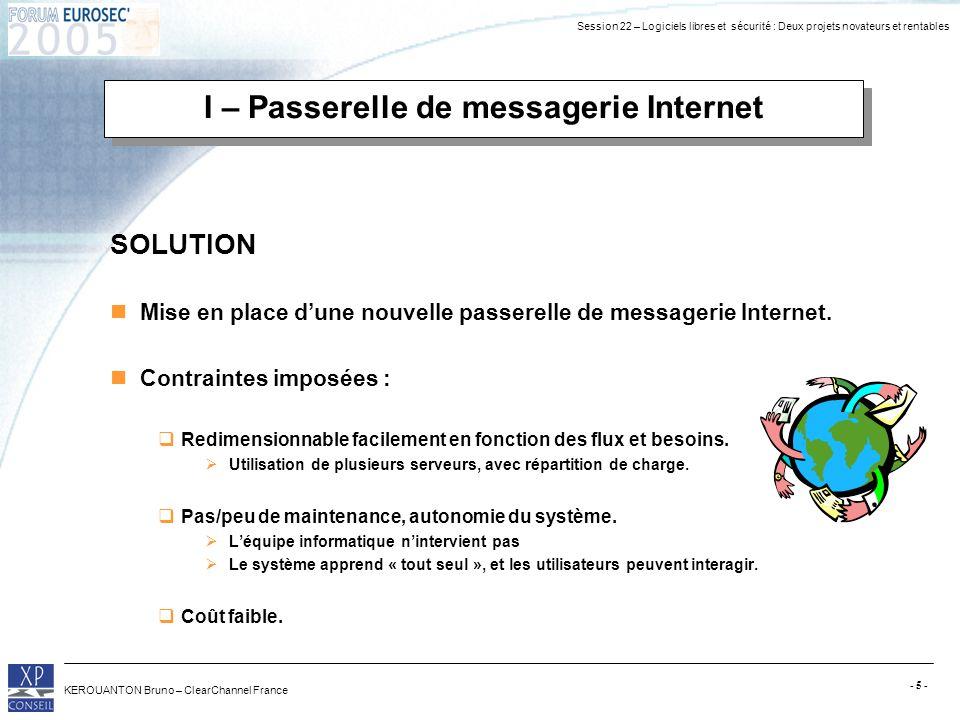 Session 22 – Logiciels libres et sécurité : Deux projets novateurs et rentables KEROUANTON Bruno – ClearChannel France - 5 - I – Passerelle de message