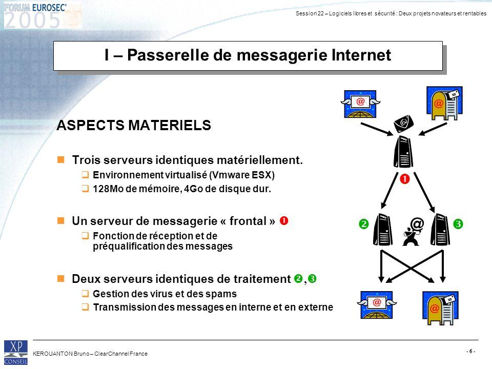 Session 22 – Logiciels libres et sécurité : Deux projets novateurs et rentables KEROUANTON Bruno – ClearChannel France - 6 - I – Passerelle de message
