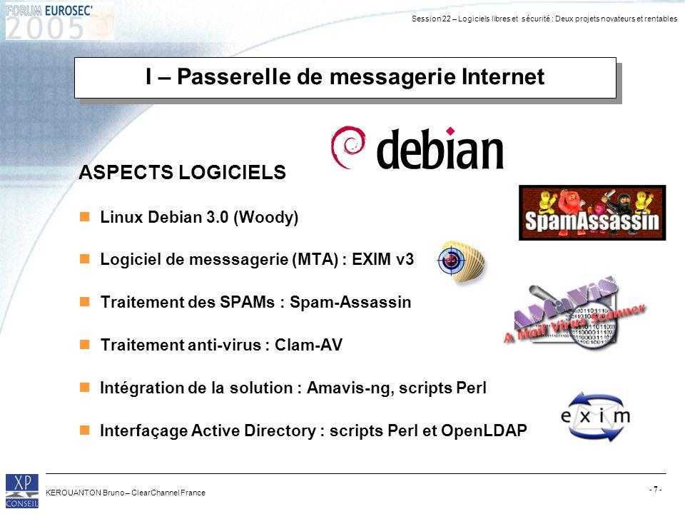Session 22 – Logiciels libres et sécurité : Deux projets novateurs et rentables KEROUANTON Bruno – ClearChannel France - 7 - I – Passerelle de message