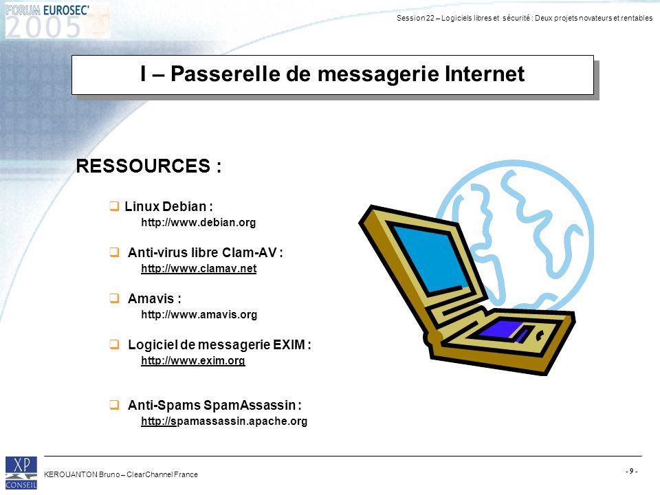 Session 22 – Logiciels libres et sécurité : Deux projets novateurs et rentables KEROUANTON Bruno – ClearChannel France - 9 - I – Passerelle de message