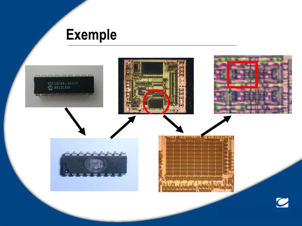 Mesures de protection Nouvelle génération de microcircuits –Chiffrement « simple » des bus et mémoires –Dissimulation optique des modules –Capteurs dattaques (température, rayonnements, etc…) –Circuits à horloges indépendantes –Circuits à logique asynchrone