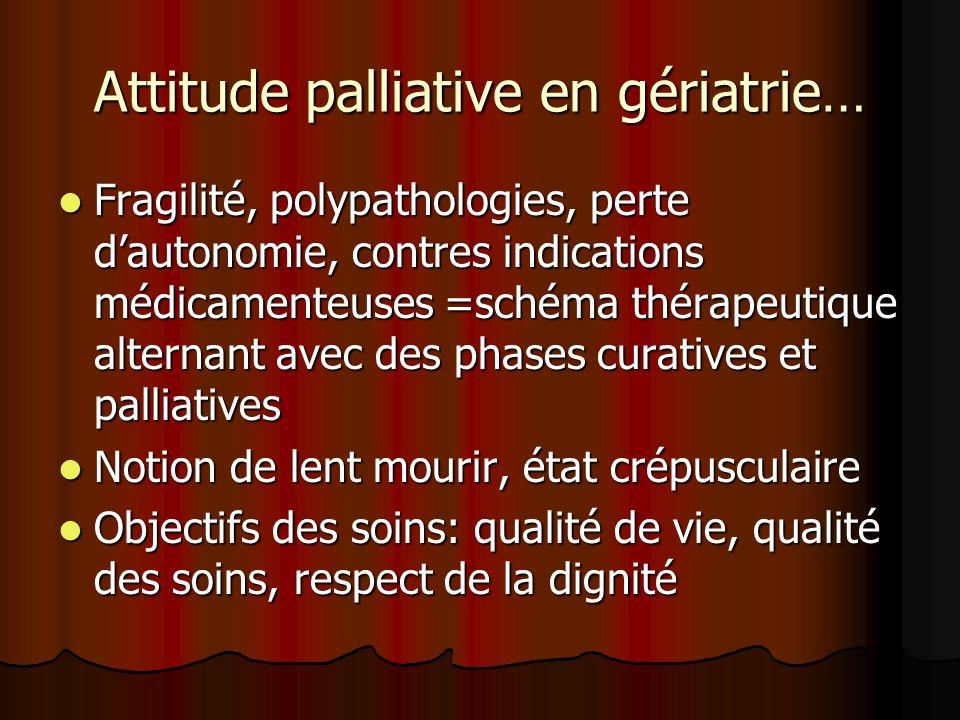 Attitude palliative en gériatrie… Fragilité, polypathologies, perte dautonomie, contres indications médicamenteuses =schéma thérapeutique alternant av