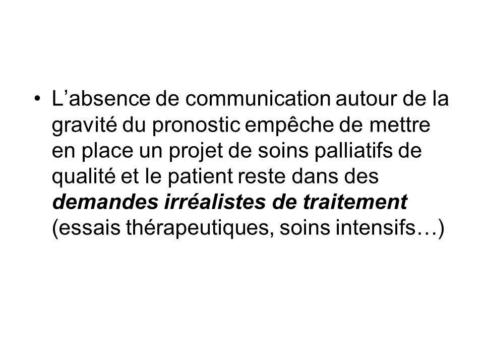 Labsence de communication autour de la gravité du pronostic empêche de mettre en place un projet de soins palliatifs de qualité et le patient reste da