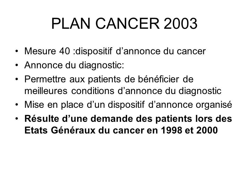PLAN CANCER 2003 Mesure 40 :dispositif dannonce du cancer Annonce du diagnostic: Permettre aux patients de bénéficier de meilleures conditions dannonc