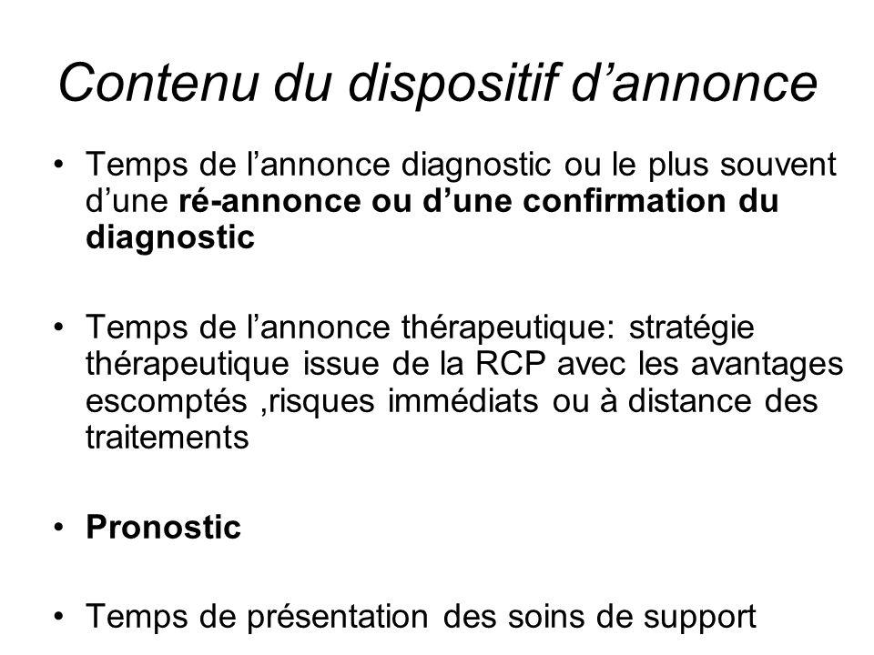 Contenu du dispositif dannonce Temps de lannonce diagnostic ou le plus souvent dune ré-annonce ou dune confirmation du diagnostic Temps de lannonce th