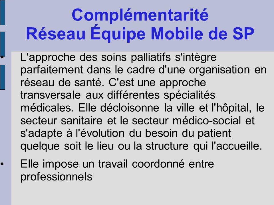 Complémentarité Réseau Équipe Mobile de SP L'approche des soins palliatifs s'intègre parfaitement dans le cadre d'une organisation en réseau de santé.