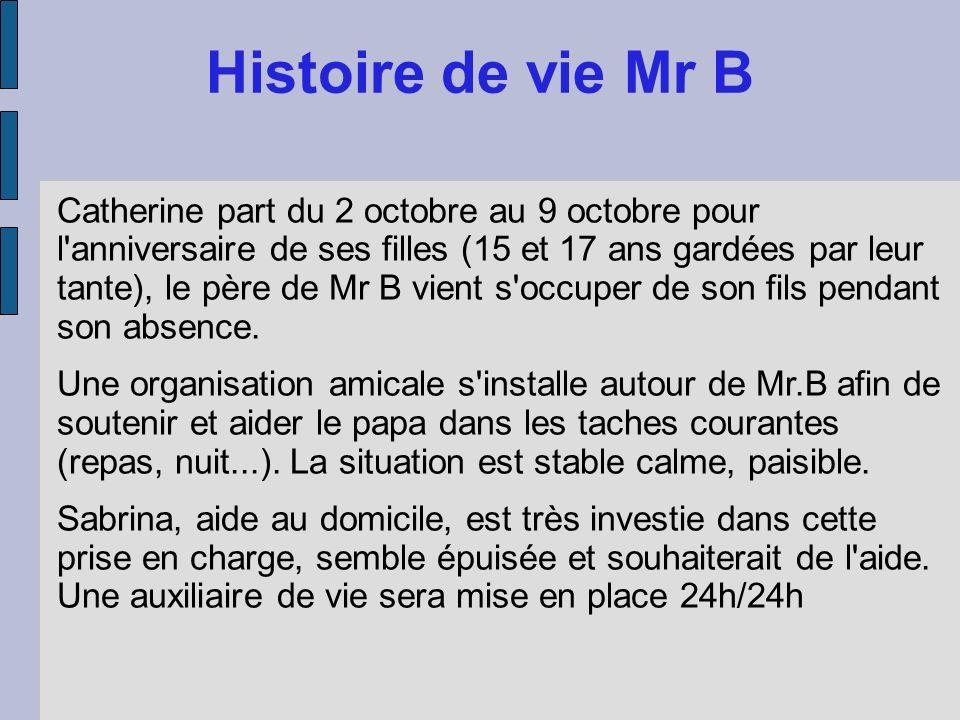 Histoire de vie Mr B Catherine part du 2 octobre au 9 octobre pour l'anniversaire de ses filles (15 et 17 ans gardées par leur tante), le père de Mr B