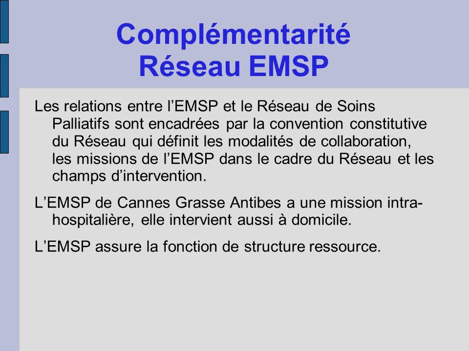 Complémentarité Réseau EMSP Les relations entre lEMSP et le Réseau de Soins Palliatifs sont encadrées par la convention constitutive du Réseau qui déf