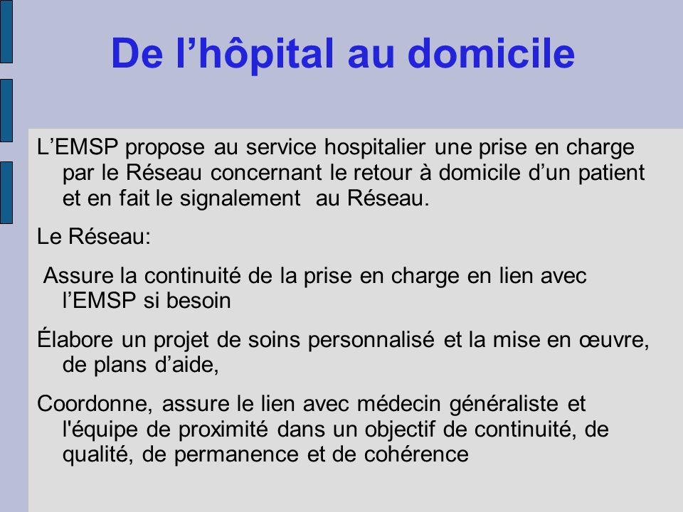 De lhôpital au domicile LEMSP propose au service hospitalier une prise en charge par le Réseau concernant le retour à domicile dun patient et en fait