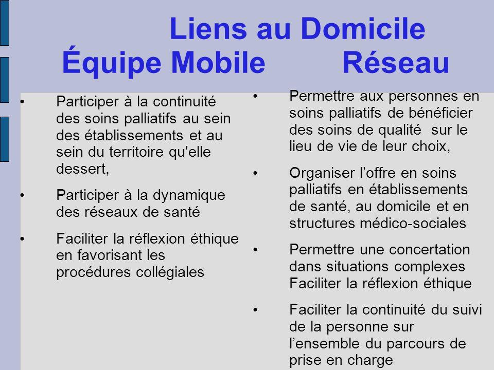 Liens au Domicile Équipe Mobile Réseau Participer à la continuité des soins palliatifs au sein des établissements et au sein du territoire qu'elle des