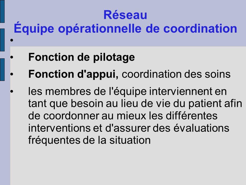 Réseau Équipe opérationnelle de coordination Fonction de pilotage Fonction d'appui, coordination des soins les membres de l'équipe interviennent en ta