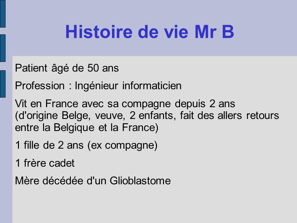 Histoire de vie Mr B Concertation avec la famille, les infirmières, le médecin traitant, la coordinatrice du Réseau, le médecin de l équipe Mobile et prise de décision collégiale: Mr B reste au domicile en attendant un rapatriement sur la Belgique.