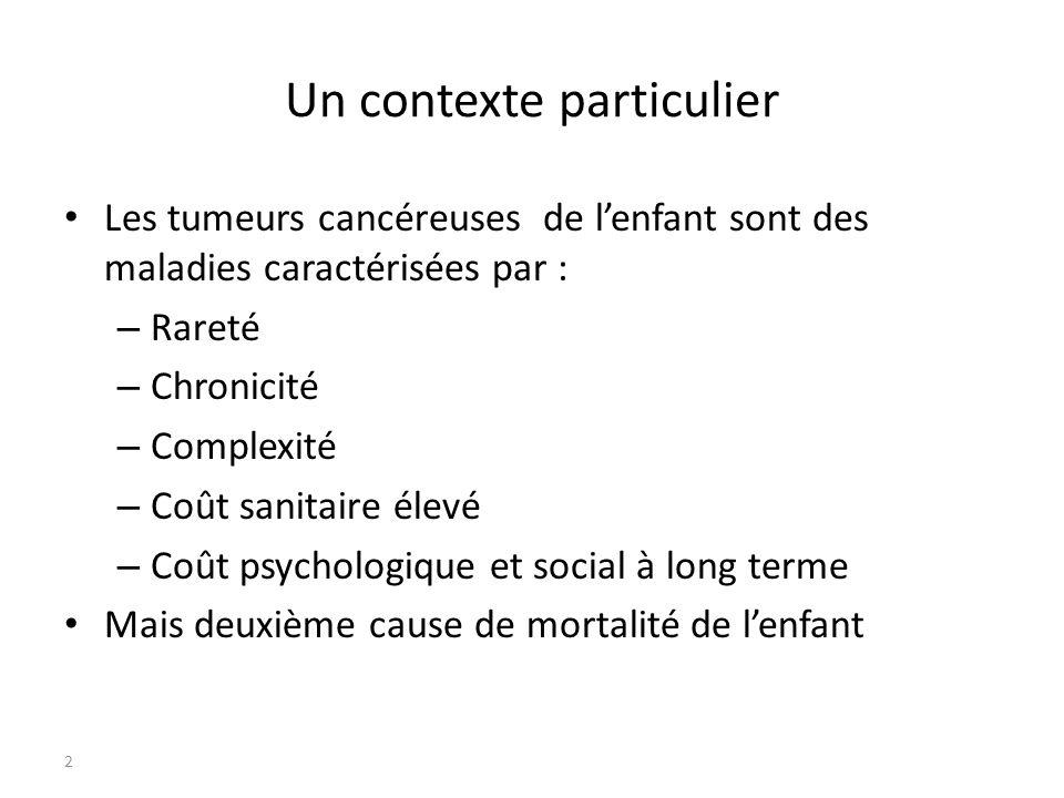 Un contexte particulier Les tumeurs cancéreuses de lenfant sont des maladies caractérisées par : – Rareté – Chronicité – Complexité – Coût sanitaire élevé – Coût psychologique et social à long terme Mais deuxième cause de mortalité de lenfant 2 2