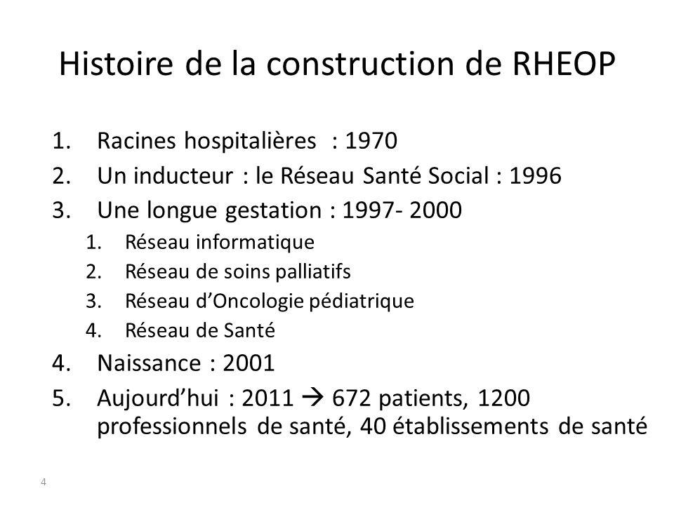Histoire de la construction de RHEOP 1.Racines hospitalières : 1970 2.Un inducteur : le Réseau Santé Social : 1996 3.Une longue gestation : 1997- 2000 1.Réseau informatique 2.Réseau de soins palliatifs 3.Réseau dOncologie pédiatrique 4.Réseau de Santé 4.Naissance : 2001 5.Aujourdhui : 2011 672 patients, 1200 professionnels de santé, 40 établissements de santé 4 4