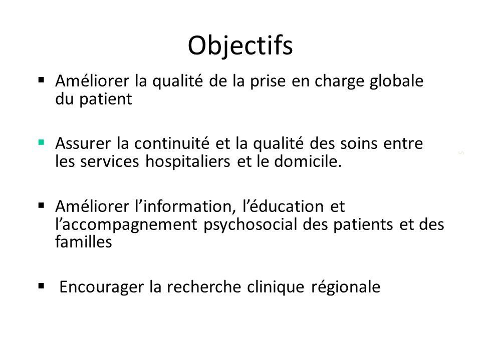 5 Objectifs Améliorer la qualité de la prise en charge globale du patient Assurer la continuité et la qualité des soins entre les services hospitaliers et le domicile.