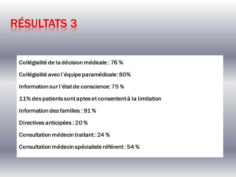 Collégialité de la décision médicale : 76 % Collégialité avec léquipe paramédicale: 80% Information sur létat de conscience: 75 % 11% des patients son