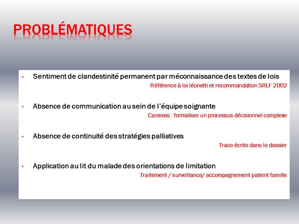 Sentiment de clandestinité permanent par méconnaissance des textes de lois Référence à loi léonetti et recommandation SRLF 2002 Absence de communicati