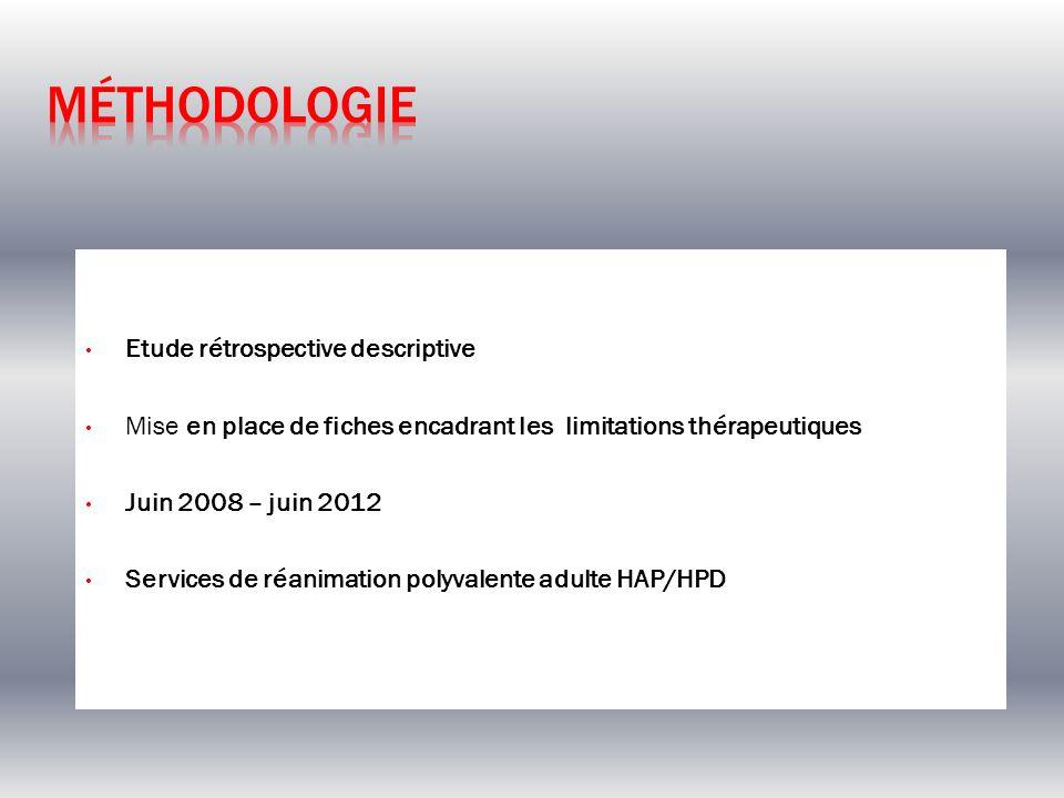 Etude rétrospective descriptive Mise en place de fiches encadrant les limitations thérapeutiques Juin 2008 – juin 2012 Services de réanimation polyval