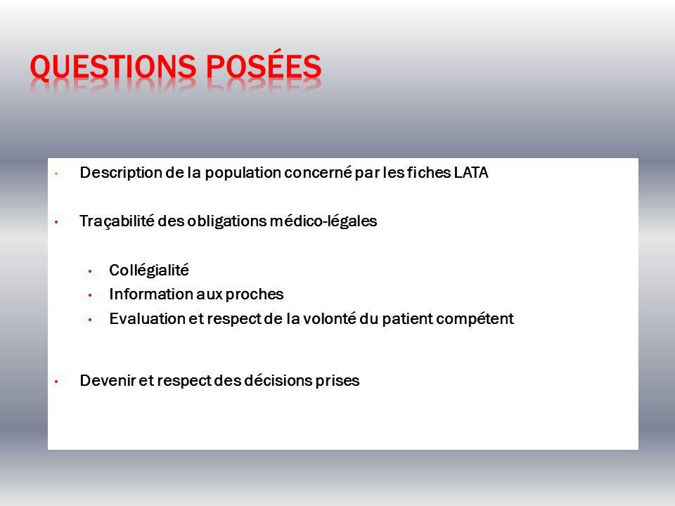 Description de la population concerné par les fiches LATA Traçabilité des obligations médico-légales Collégialité Information aux proches Evaluation e