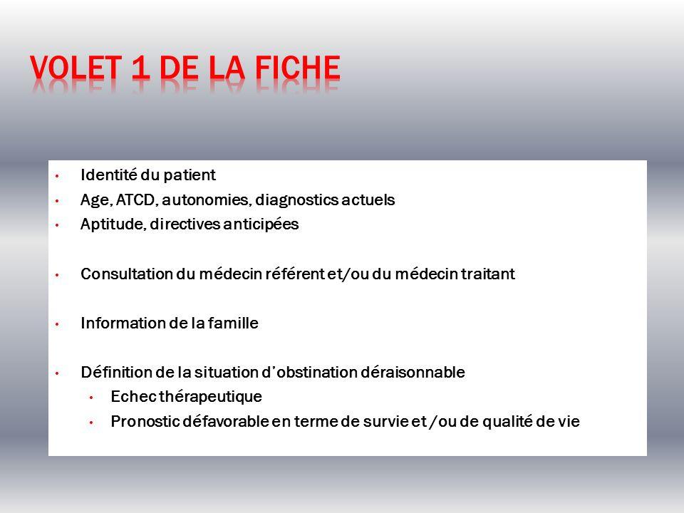 Identité du patient Age, ATCD, autonomies, diagnostics actuels Aptitude, directives anticipées Consultation du médecin référent et/ou du médecin trait