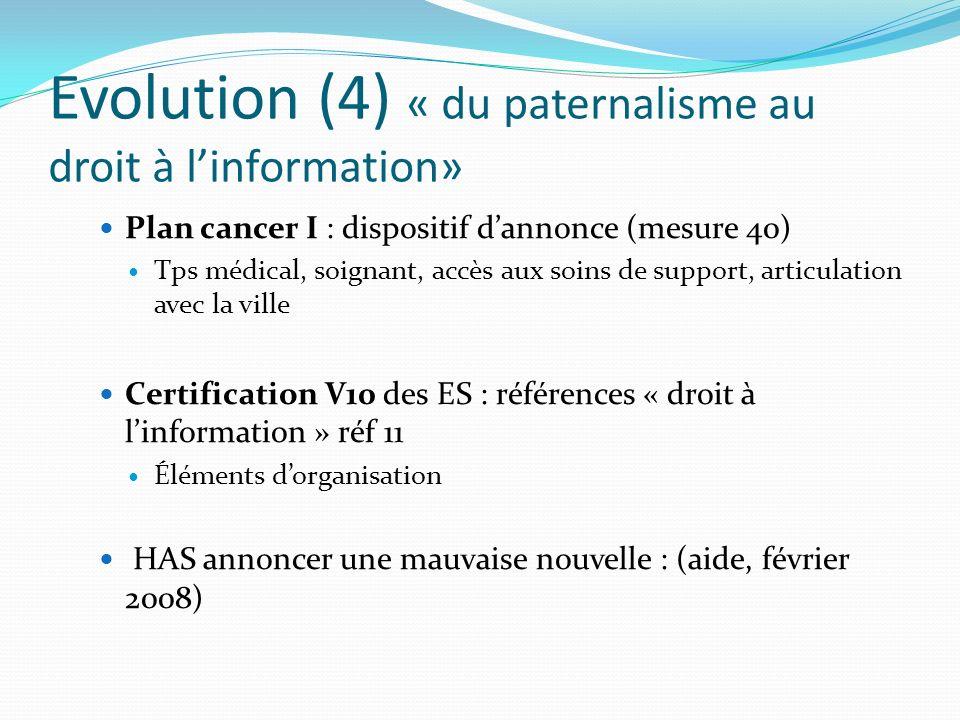 Evolution (4) « du paternalisme au droit à linformation» Plan cancer I : dispositif dannonce (mesure 40) Tps médical, soignant, accès aux soins de sup