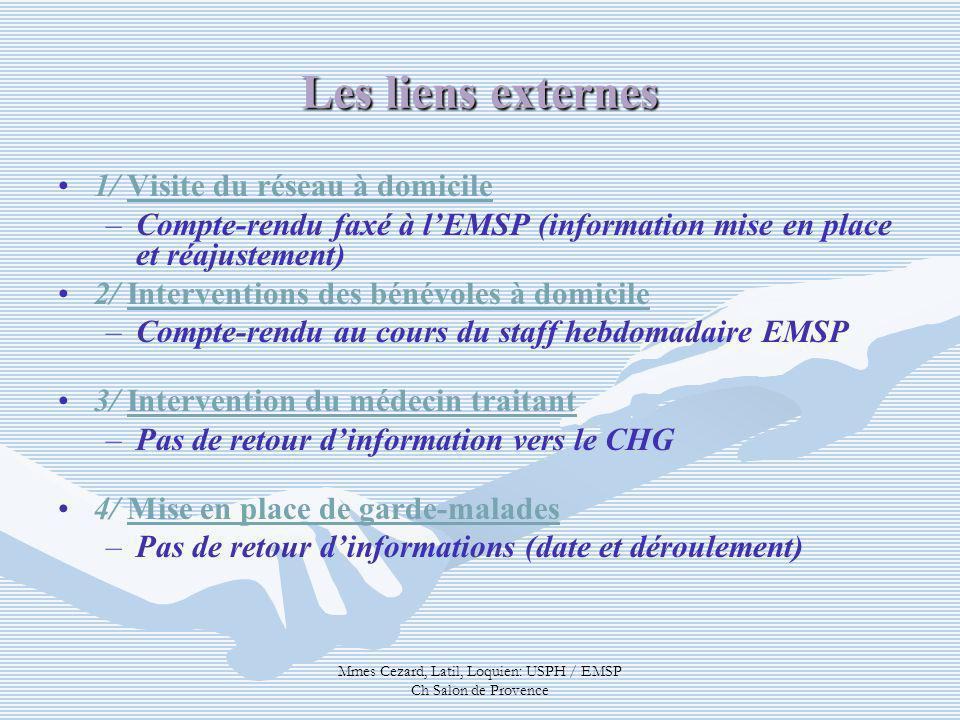 Mmes Cezard, Latil, Loquien: USPH / EMSP Ch Salon de Provence Les liens externes 1/ Visite du réseau à domicile – –Compte-rendu faxé à lEMSP (informat