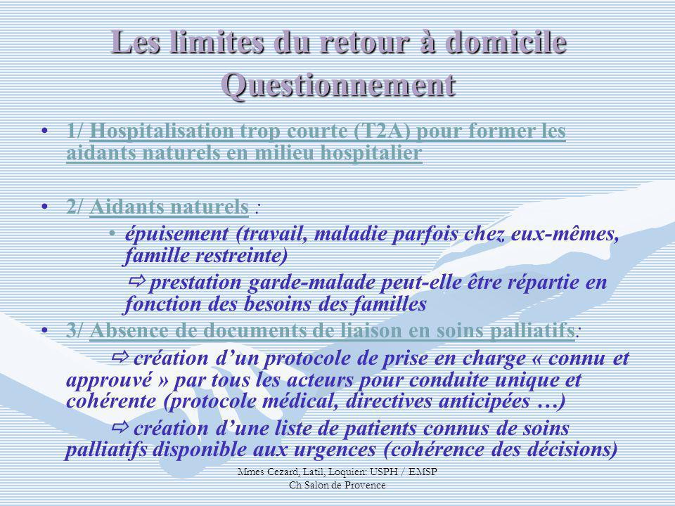 Mmes Cezard, Latil, Loquien: USPH / EMSP Ch Salon de Provence Les limites du retour à domicile Questionnement 1/ Hospitalisation trop courte (T2A) pou