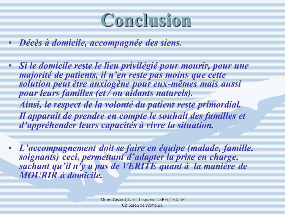Mmes Cezard, Latil, Loquien: USPH / EMSP Ch Salon de Provence Conclusion Décès à domicile, accompagnée des siens. Si le domicile reste le lieu privilé