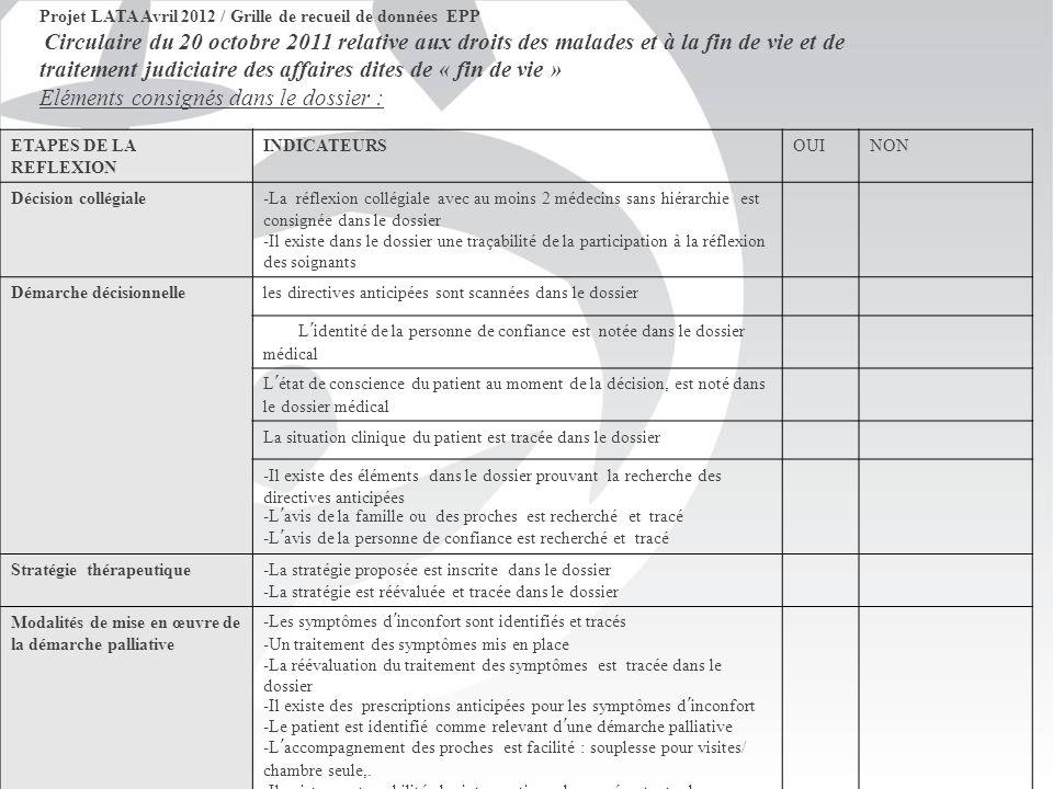 Projet LATA Avril 2012 / Grille de recueil de données EPP Circulaire du 20 octobre 2011 relative aux droits des malades et à la fin de vie et de trait