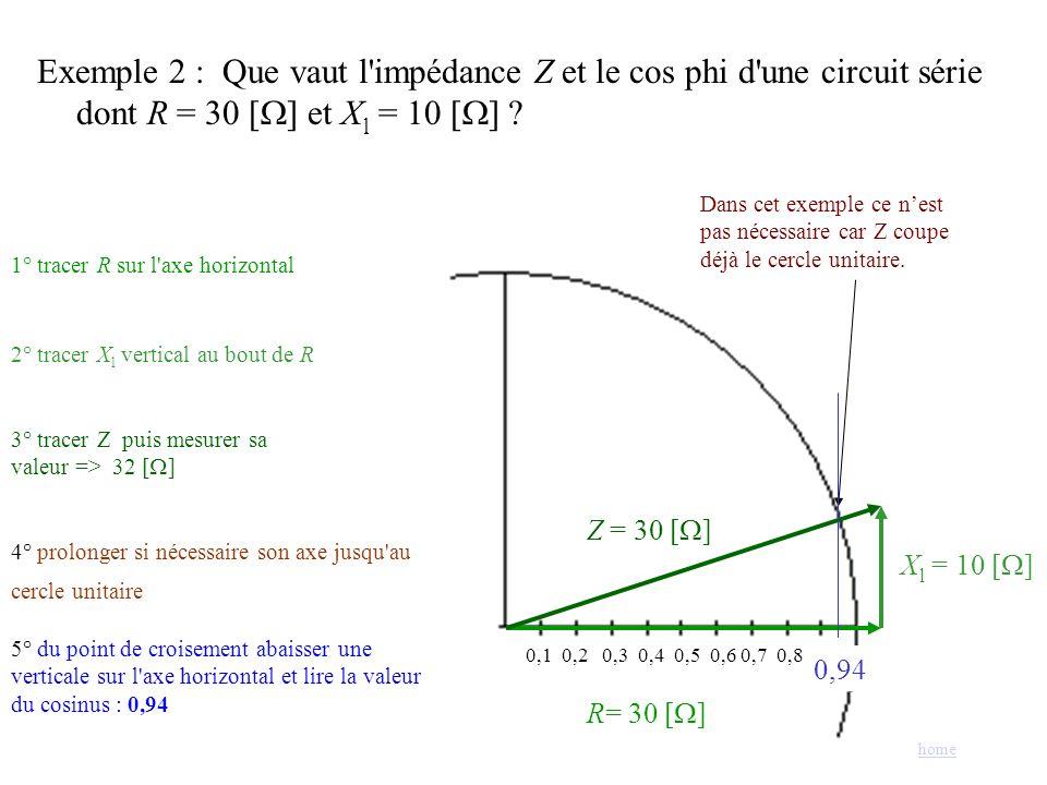 Exemple 2 : Que vaut l'impédance Z et le cos phi d'une circuit série dont R = 30 [ ] et X l = 10 [ ] ? 0,1 0,2 0,3 0,4 0,5 0,6 0,7 0,8 0,9 home 1° tra