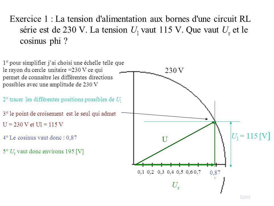 Exercice 1 : La tension d'alimentation aux bornes d'une circuit RL série est de 230 V. La tension U l vaut 115 V. Que vaut U r et le cosinus phi ? 0,1