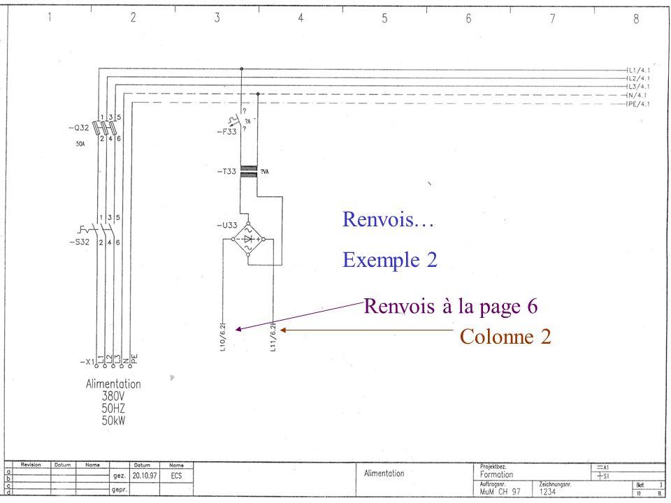 Renvois… Exemple 2 Renvois à la page 6 Colonne 2
